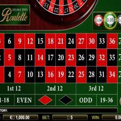 Daftar Roulette Online Casino Uang Asli dan Terpercaya